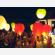 usare le nostre lanterne volanti luminosi è facile, basta leggere il manuale prima di usarle: apri, accendi e volano